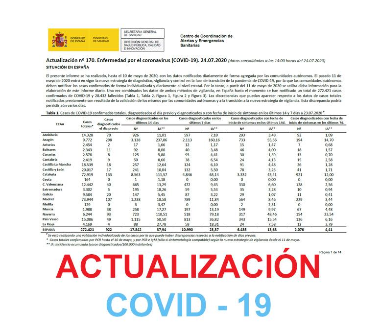 ACTUALIZACION-COVID19